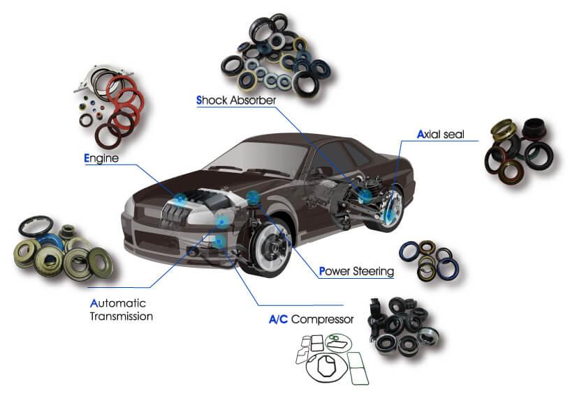Image result for Automotive Seals