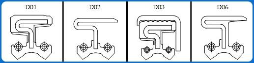 Type D Series